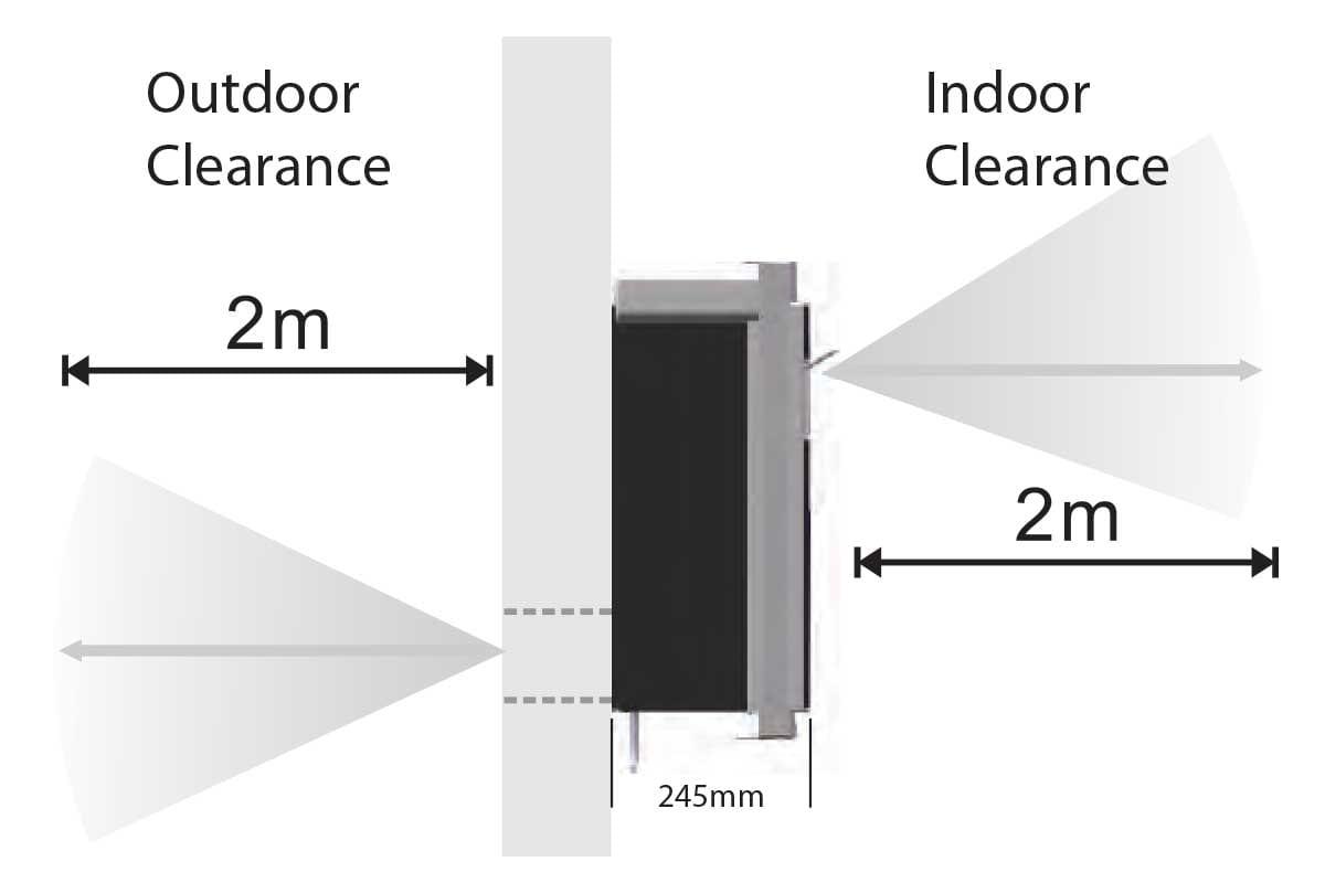 RCS-Air Polaris Compact Air Conditioner