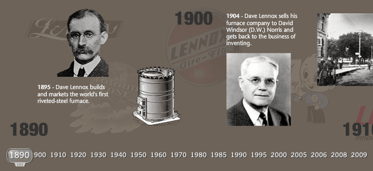 RCS-AIr - Lennox Historical Photos - Heritage