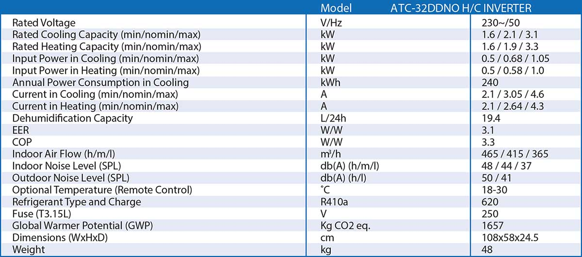 RCS-Air Polaris - AirTemp - Compact Air Conditioner
